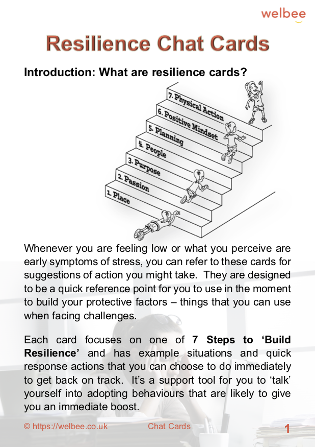 Resilience chat cards from the Welbee Learning Centre. A picture of the first chat card.