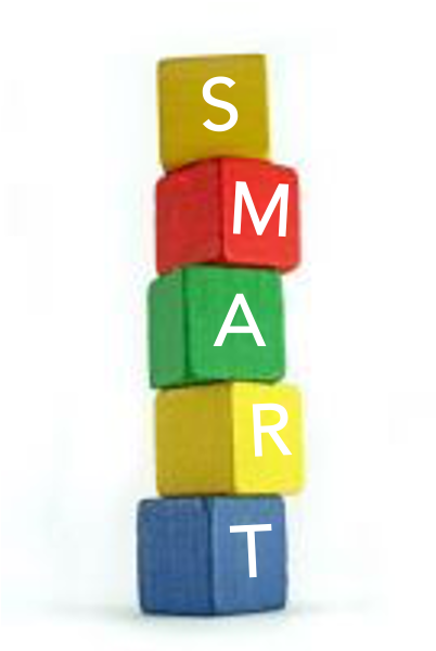 SMART picture - Improve staff wellbeing by setting goals